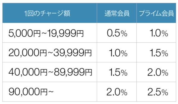 f:id:suyamatakuji:20181207181007p:plain